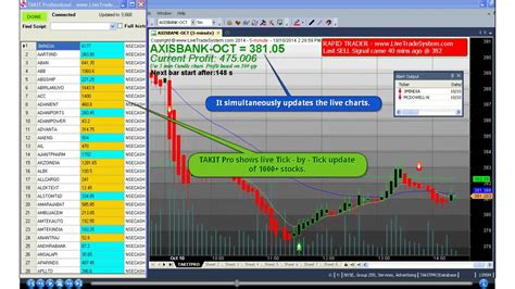 best trading software 100 best trading software with tick by tick update