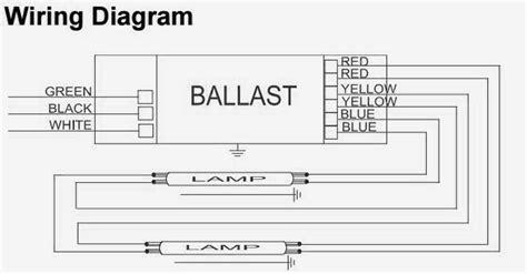 Advance Icn 2s54 T 2 Lamp T5 Ballast Usalight Com