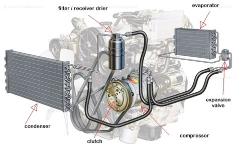 automobile air conditioning repair 2009 lamborghini murcielago engine control image result for car ac compressor ac parts ac compressor