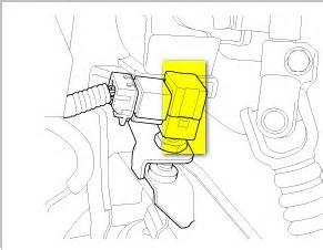 2007 hyundai sonata shift my brake lights checked fuses
