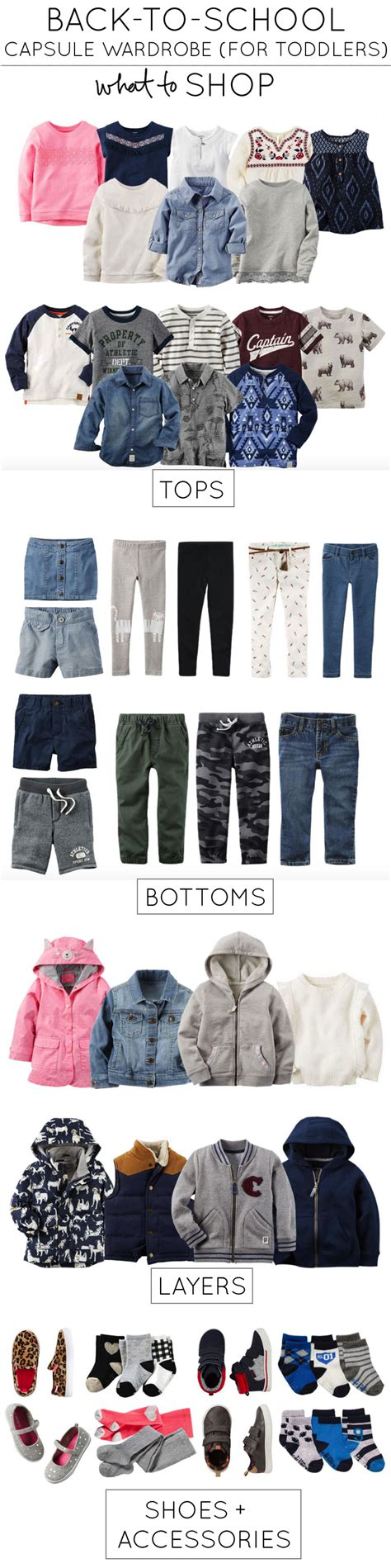 Back To School Wardrobe by How To Create A Back To School Capsule Wardrobe For