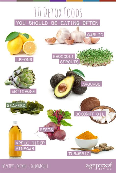 10 Detox Foods by 135 Best Images About Swank Grocery List Guides Charts On