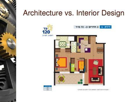 home designer vs architect interior design vs architecture home ideas