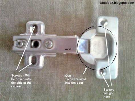 Installing Cabinet Hinges by How To Install A Cabinet Door 4