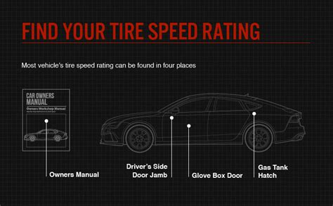 tire speed rating what you need to bridgestone tires