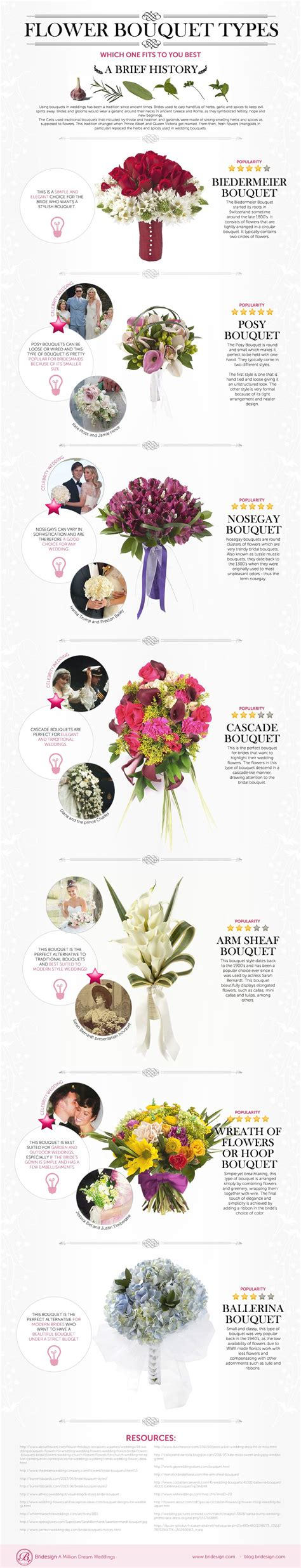 Wedding Bouquet History by A Brief History Of Flower Bouquet Types Infographic