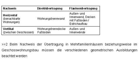 schallschutz zwischen zwei wohnungen schallschutz zwischen wohnungen baumaschinen und ausr 252 stung