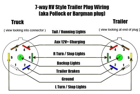 7 pin trailer wiring diagram 1994 ford f 350