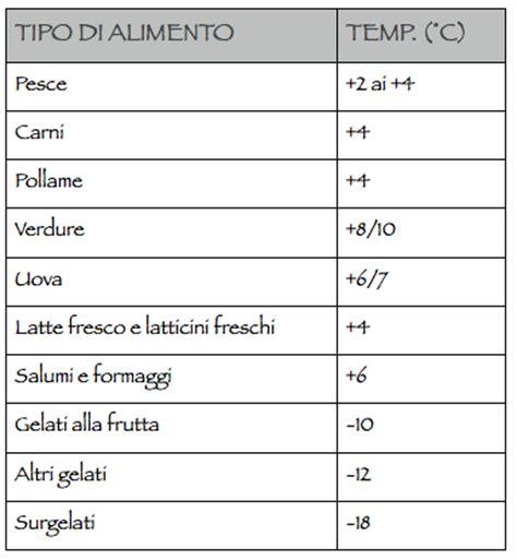 temperature di conservazione degli alimenti le temperature di conservazione