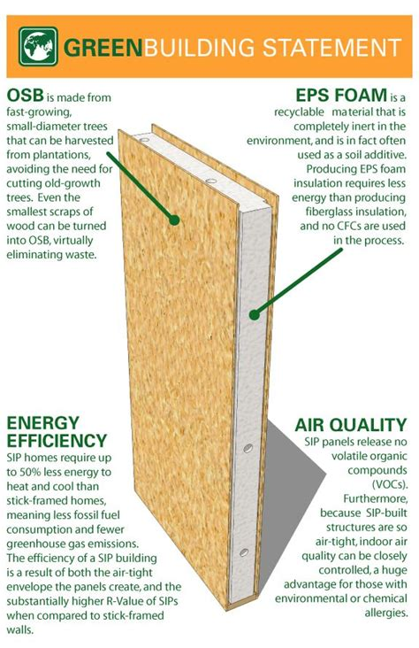 sip panels for sale 20 best diy sip panel images on pinterest insulated