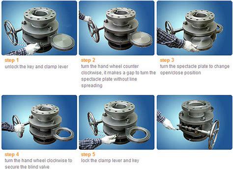 Swing Blind Valve Hand Wheel Operating From Udin Co
