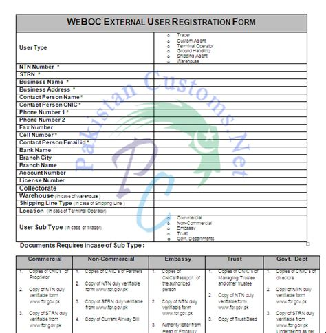 c registration 2014 c registration form required how to get weboc id clear your customs concepts here