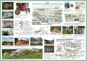 Landscape Architecture Ebook Ecology Archiscape Npo