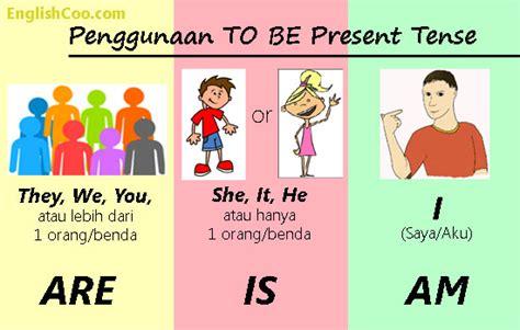 membuat kalimat english membuat kalimat simple present tense itu gang banget
