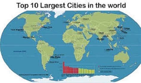 Top 7 Us Cities For Single by Top 10 Largest Cities In The World By Population