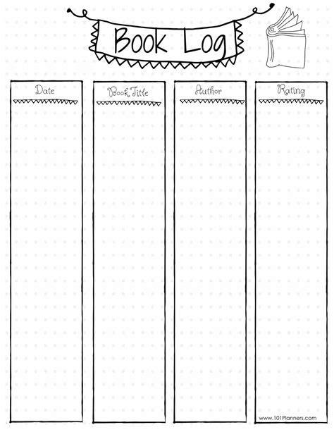 printable bullet journal ideas bullet journal ideas