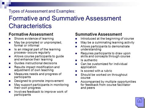 summative assessment template identifying assessments ppt