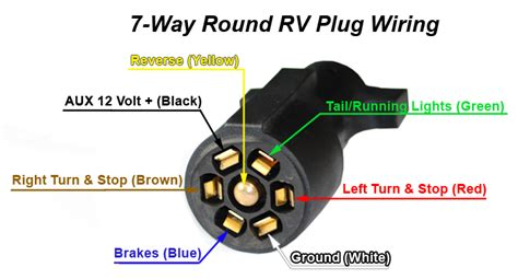 7 pole rv trailer wiring diagram wiring