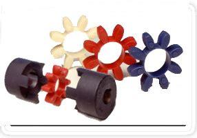 cadenas industriales en aguascalientes poleas coples catarinas en aguascalientes
