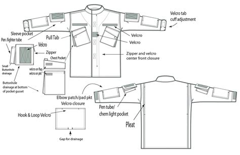 layout definition sewing clothing manufacturers hyde definition page 7
