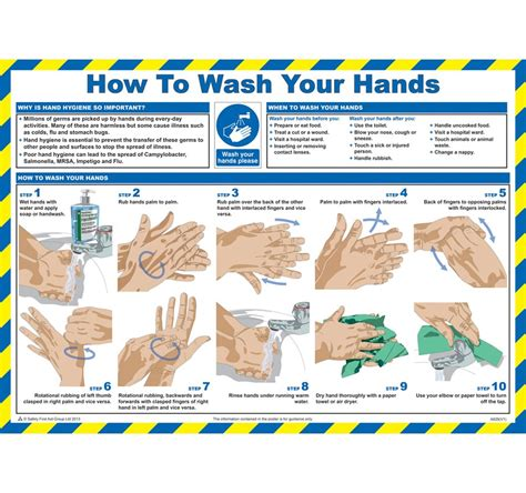 How To Wash Your by How To Wash Your Poster Laminated