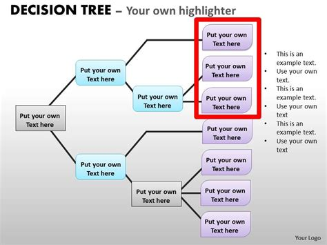 Decision Tree Ppt Drawing Diagram 15 Powerpoint Slide Template Presentation Templates Ppt Strategy Tree Template