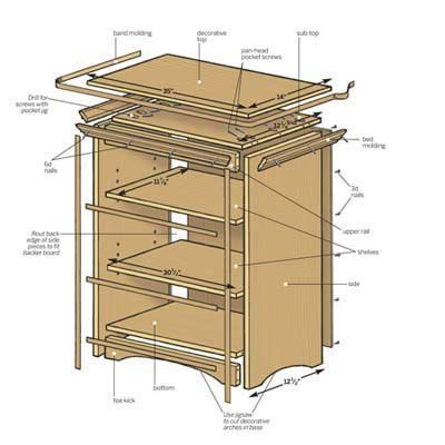bookcases how to build and small bookcase on