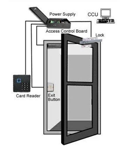 Door Access Systems by 20000 Users Magnetic Door Access System With Rfid