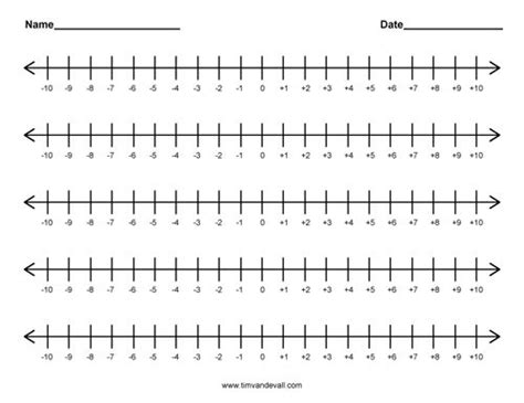 printable number line positive and negative integers integer number line template math printables pinterest