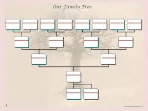 Customizable Family Tree Template by Adoptive Family Tree Template Azure Scenic Mmftt