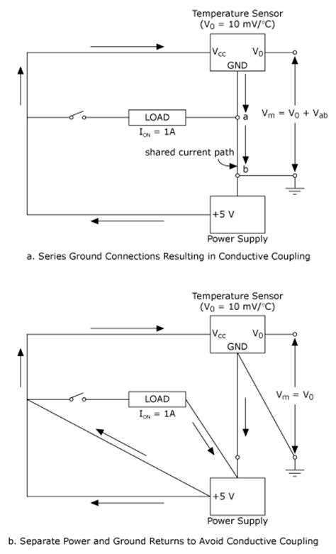 inductive coupling noise inductive coupling noise 28 images field wiring and noise considerations for analog signals