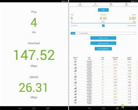 speedtest for android top 5 best speed test app for android
