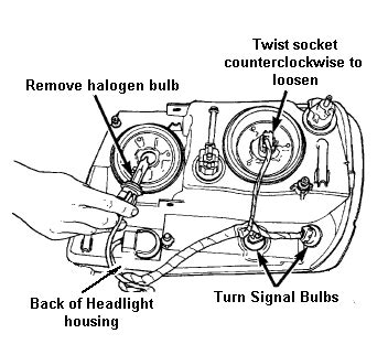 Troubleshoot Headlights