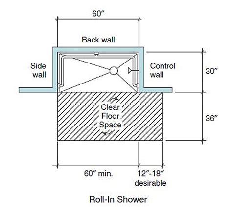 dimensions for wheelchair accessible bathroom adjusting your home for accessible living
