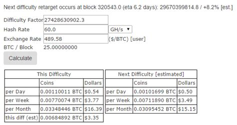 bitcoin profit calculator mining profit art 4 bitcoin