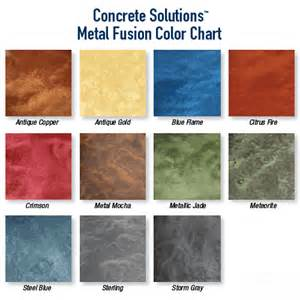 cement color mix metal fusion system concrete solutions metallic epoxy