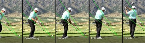 swing profile golf swing sequences capturing golf swing from tv