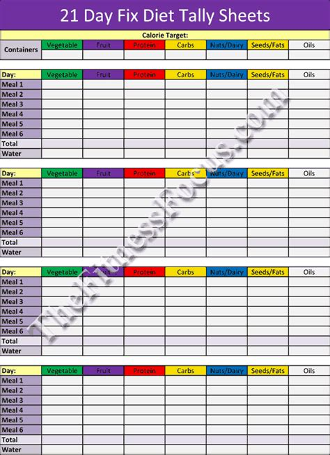 21 Day Fix Worksheets by 21 Day Fix Workout Schedule Portion Diet Sheets