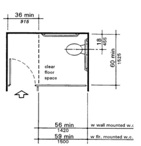 Ada Water Closet Dimensions by 1994 Architectural Barriers Accessibility Standards