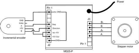 optical encoder circuit diagram optical quadrature encoder circuit data set
