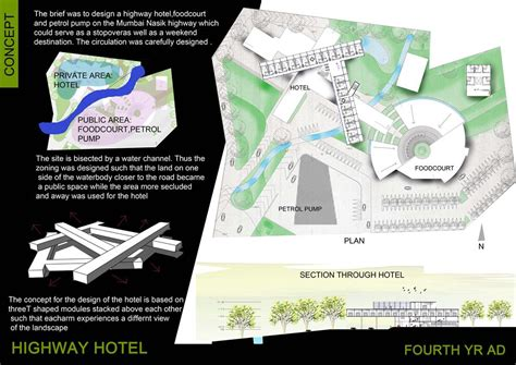 design concept in architecture exle highway hotel fourth year architectural design concept