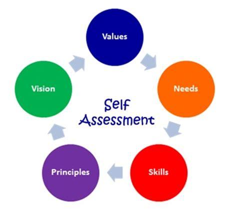self assessment self assessment quotes quotesgram