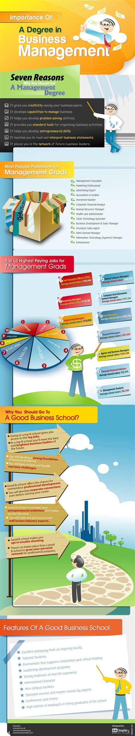 Mis Mba Graduate Leadership Programs Reddit by Education Infographics King