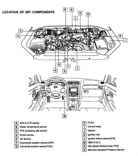 2005 kia sorento engine diagram 2005 kia sorento engine diagram wiring diagram with