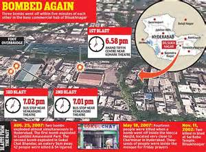It Office Near Dilsukhnagar Mba Projects by Terror Returns To Hyderabad 22 Killed And 80 Injured As