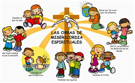 imagenes de oraculos espirituales dibujos para catequesis las obras de misericordia