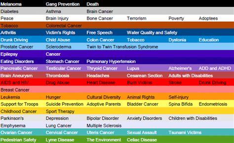 jelly bracelets color meaning bracelets color meaning network