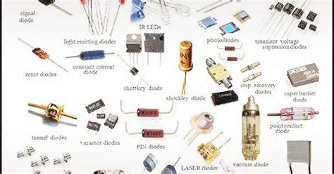 types of diodes in electronics electrical and electronics engineering types of diodes
