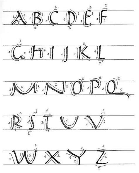 lettere romane module d apprentissage de la cursive romaine