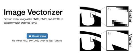 convertir imagenes vectoriales online convertir im 225 genes en formato vectorial svg online